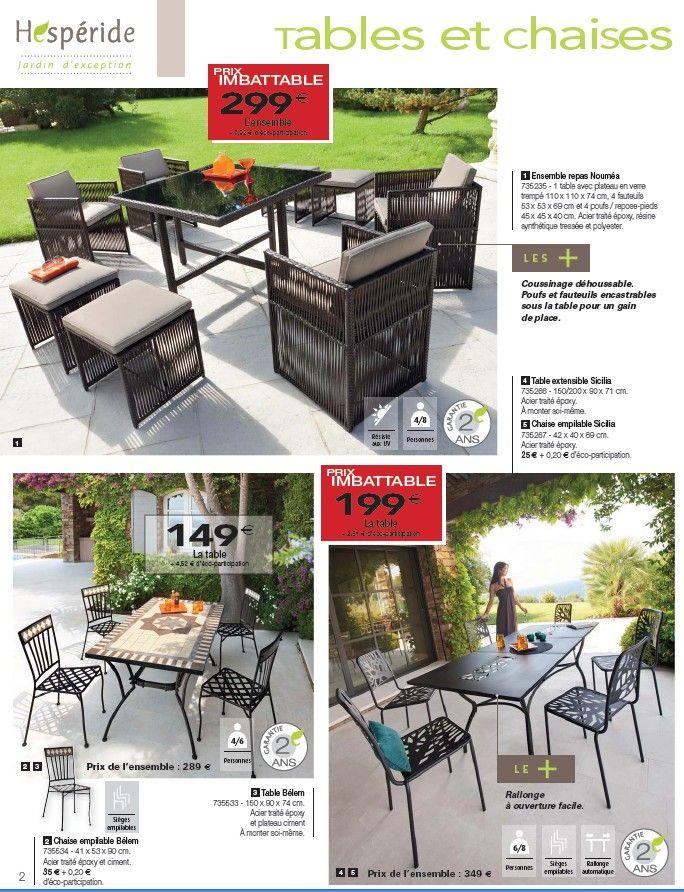 Hesperide Garden Furniture. Good Parasol Anzio Bleu Orage M ...