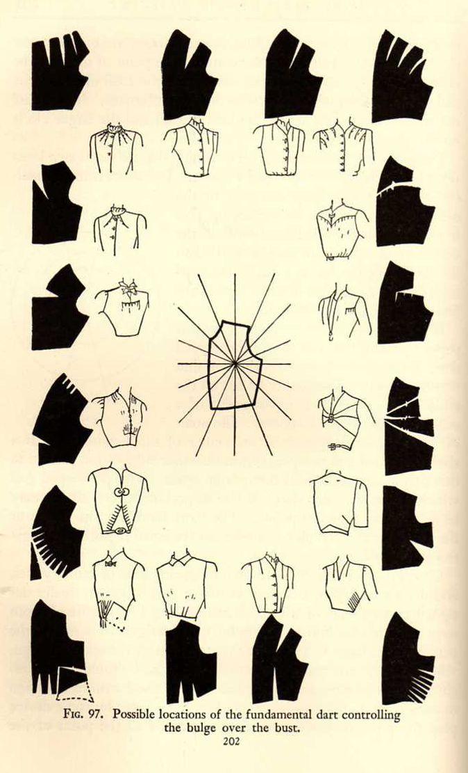 Dart Manipulation Mabel Erwin 'PracticalDress Design'(1940) p.202
