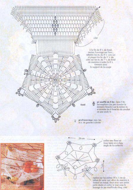 Coupes et paniers au crochet - Evelyne Dubos - Picasa Web Albums