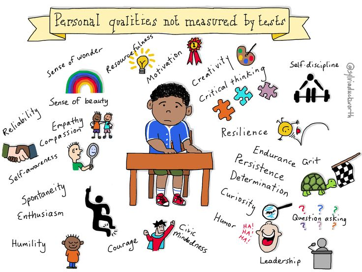 personal qualities not measured by tests