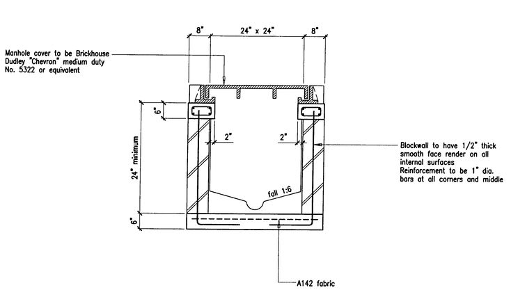 building guidelines drawings  section f  plumbing  sanitation  water supply and gas