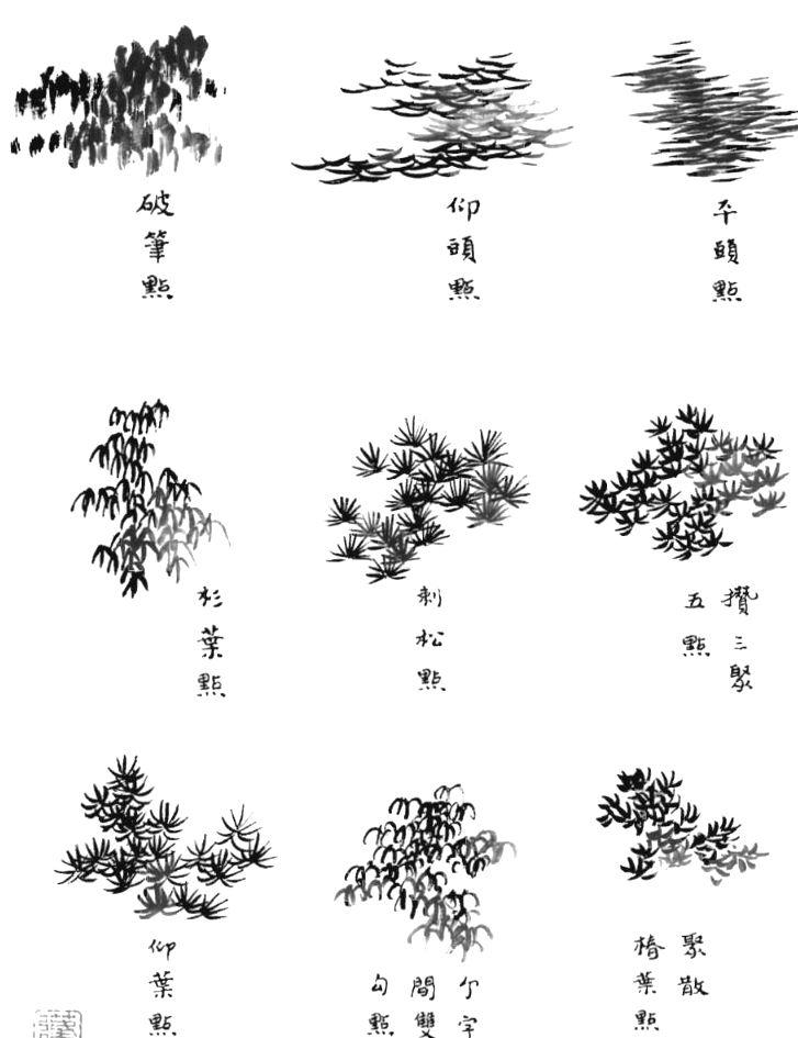 суйбокуга - габитус деревьев