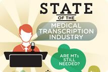 Are medical transcriptionist still needed? Check out this infographic to find out.
