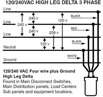 High leg Delta in 2019 Electrical projects, Wire, Power
