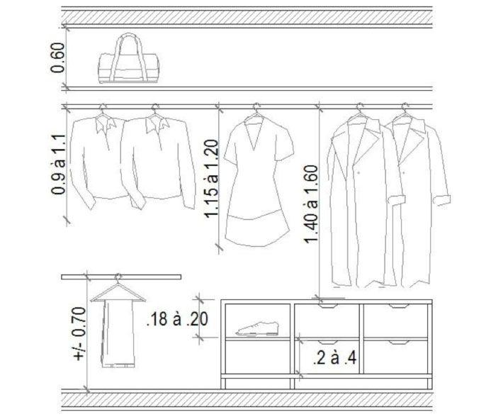 """Quais são as medidas para se fazer um closet?   Toda a semana a Equipe do Estúdio Ideia responde perguntas sobre arquitetura e construção no blog """"comprando meu apê"""". migre.me/jzKOq"""