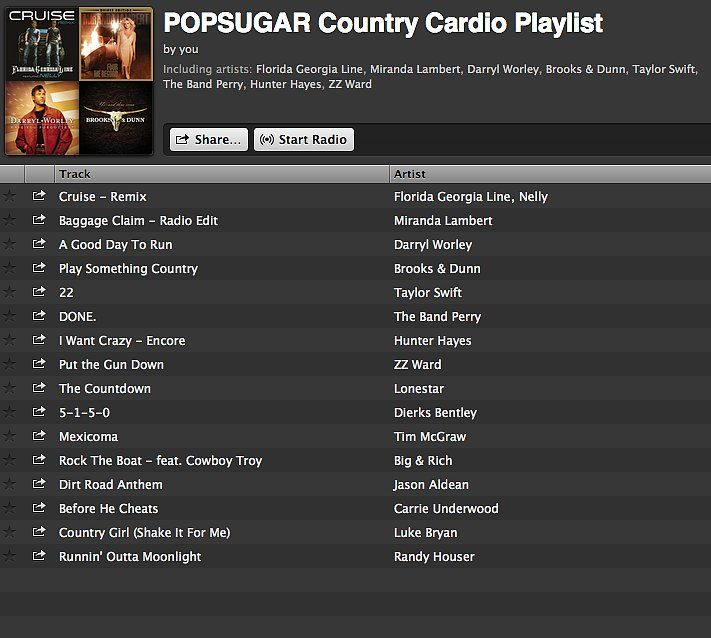 "Whether you want some hot cowboy music or sassy tunes from independent ladies, you'll find the perfect country tune on this cardio playlist for everyone. Top track: ""Cruise (Remix)"" — Florida Georgia Line (featuring Nelly)"