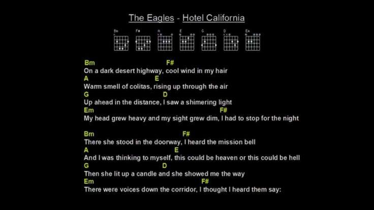 Banjo Tabs Hotel California Music Sheets Chords Tablature And