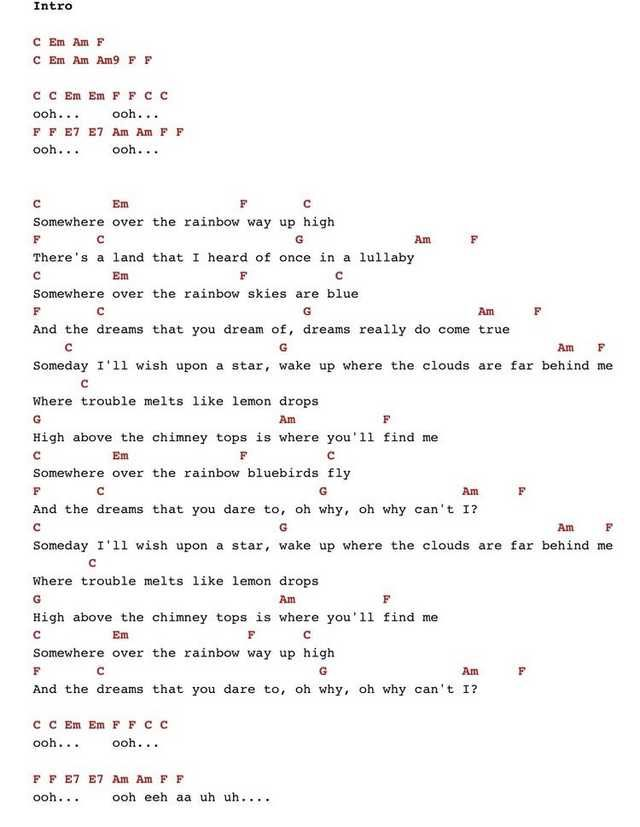 75 best Sheet music images on Pinterest   Sheet music, Songs and ...