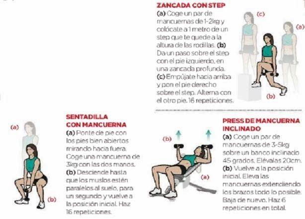ENTRENAMIENTO SEGÚN EL TIPO DE CUERPO DE MUJER   Aptitud Fitness