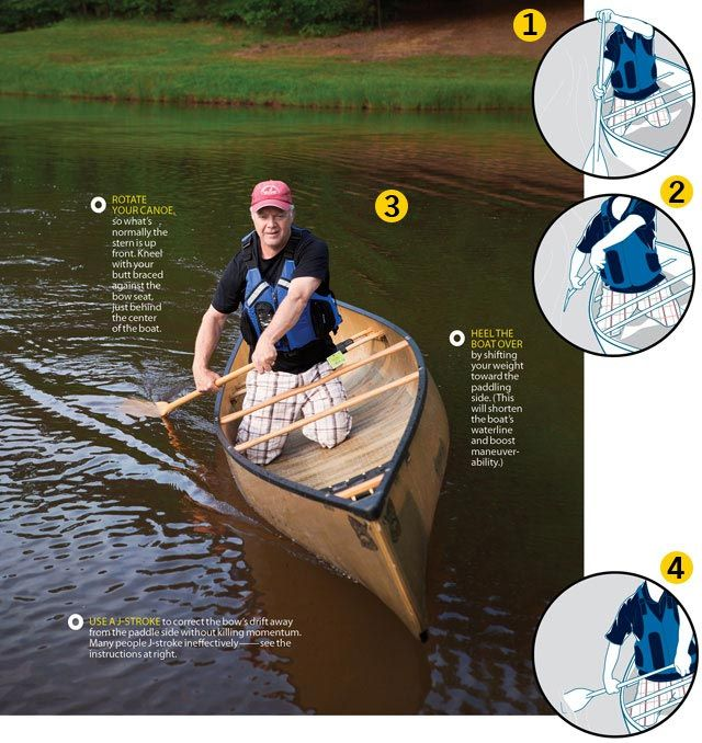Rowing It Alone: How to Paddle a Canoe Solo - Popular Mechanics