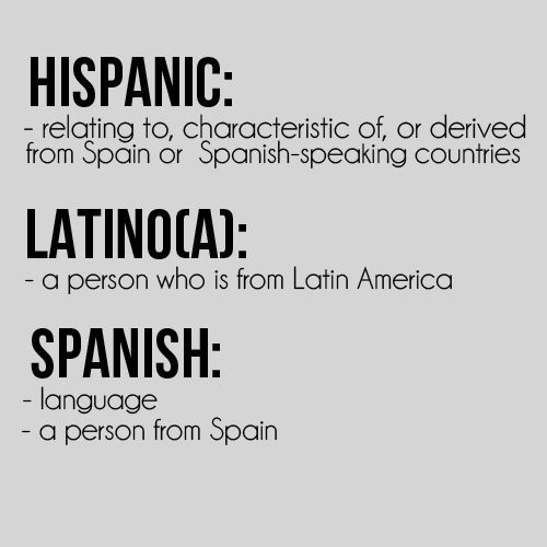"""Hispanic vs Latino vs. Spanish--- AHHHHH YES!!!!!!!! BIGGEST PET PEEVE... """"Spanish people"""" to refer to all Spanish-speakers! Going to make a huge poster of this and put it in my classroom!"""