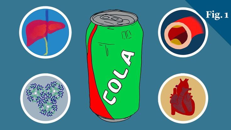 Here's an excellent little video about metabolic syndrome and the effects of sugar on your body,