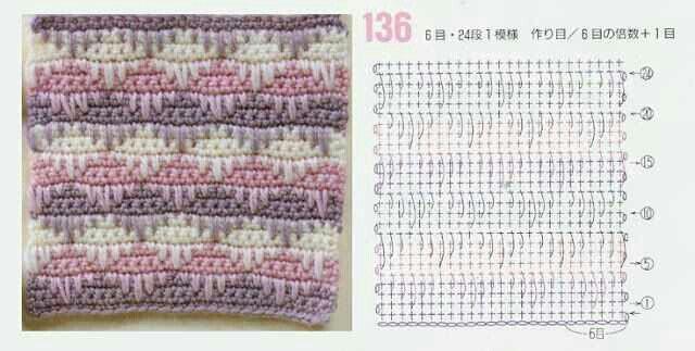 Crochet stitch diagram My fantasy blanket Pinterest