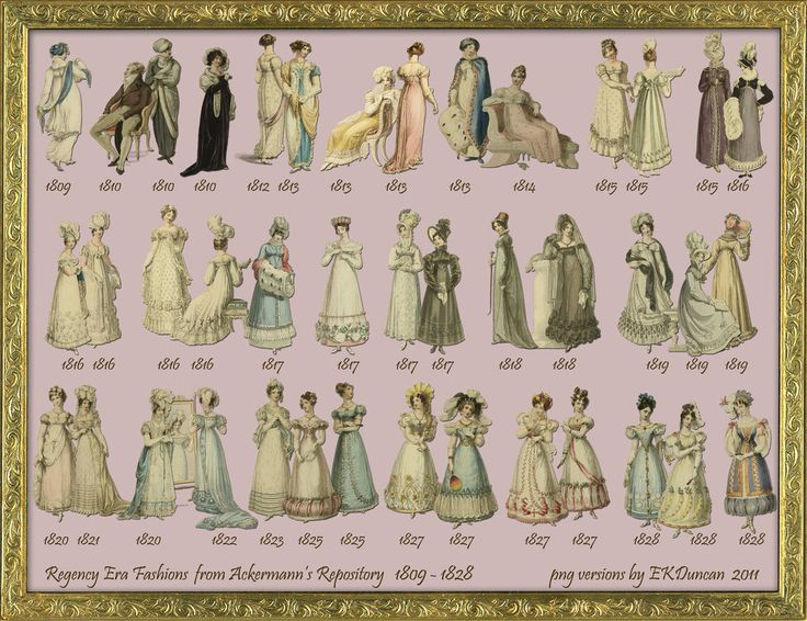 58 best images about Fashion Timeline on Pinterest | Women's ...
