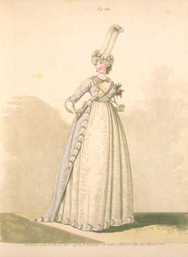 Gallery of fashion June 1798 - Evening dress