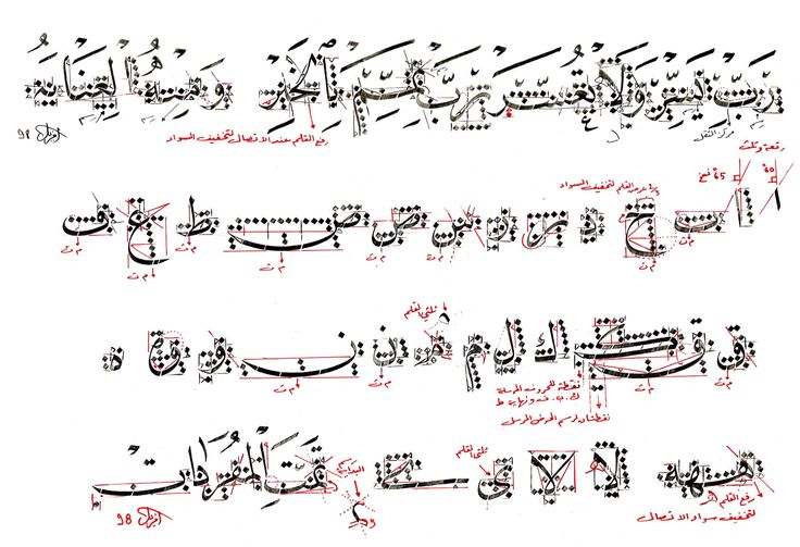 Arabic calligraphy, naskh style, proportions of the letters
