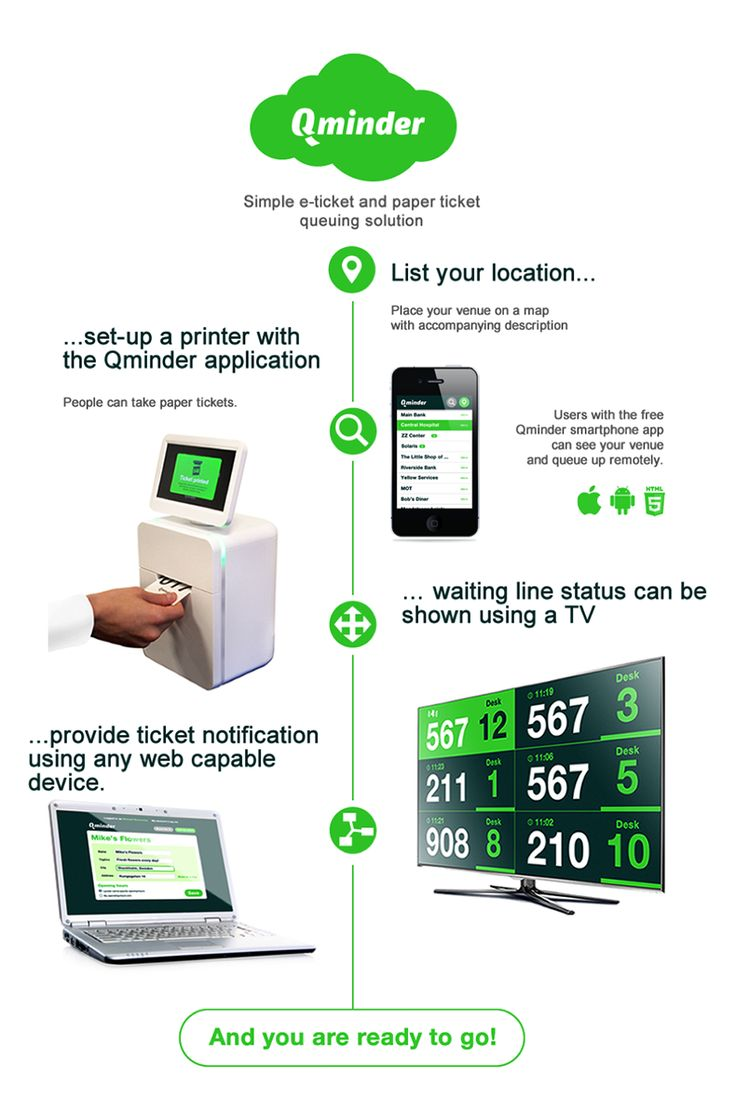 Qminder App for the AsuraCPRNT