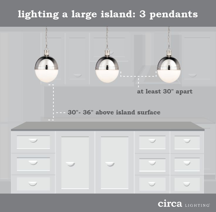 "Circa Lighting Blog | When installed over large islands, a trio of pendant lights will provide the task lighting needed for projects in the kitchen while complimenting the surrounding decor! For best results, be sure the middle pendant lines up with the center of the island and evenly space the others on either side with at least 30″ of space between them. Adjust the length of each so the bottoms of the pendants measure 30"" – 36″ from the island surface."