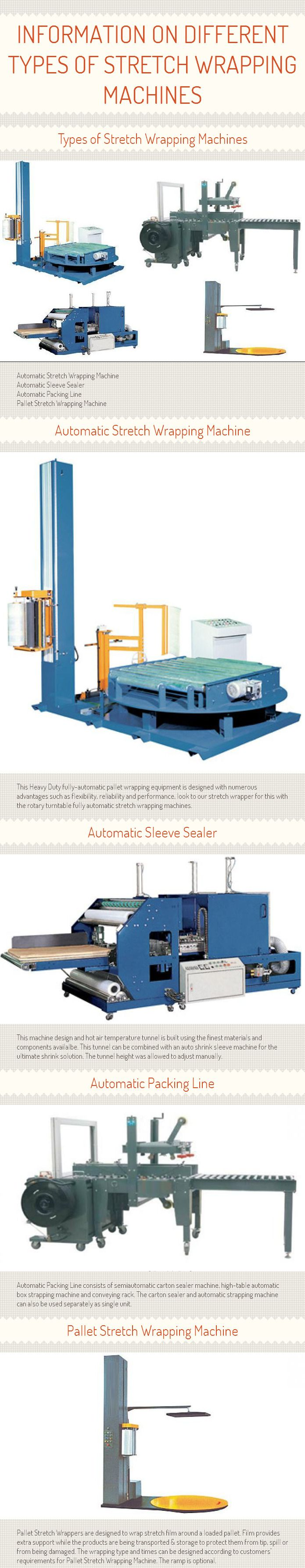 Know about the various types of stretch wrapping machines including automatic stretch wrapping machine, automatic sleeve sealer, automatic packing line and pallet stretch wrapping machine from this infograph., kindly visit - http://www.multipackmachinery.com/stretch-wrapping-machine/  This Infograph has been sourced from - http://www.multipackmachinery.com/information-on-different-types-of-stretch-wrapping-machines-infograph/