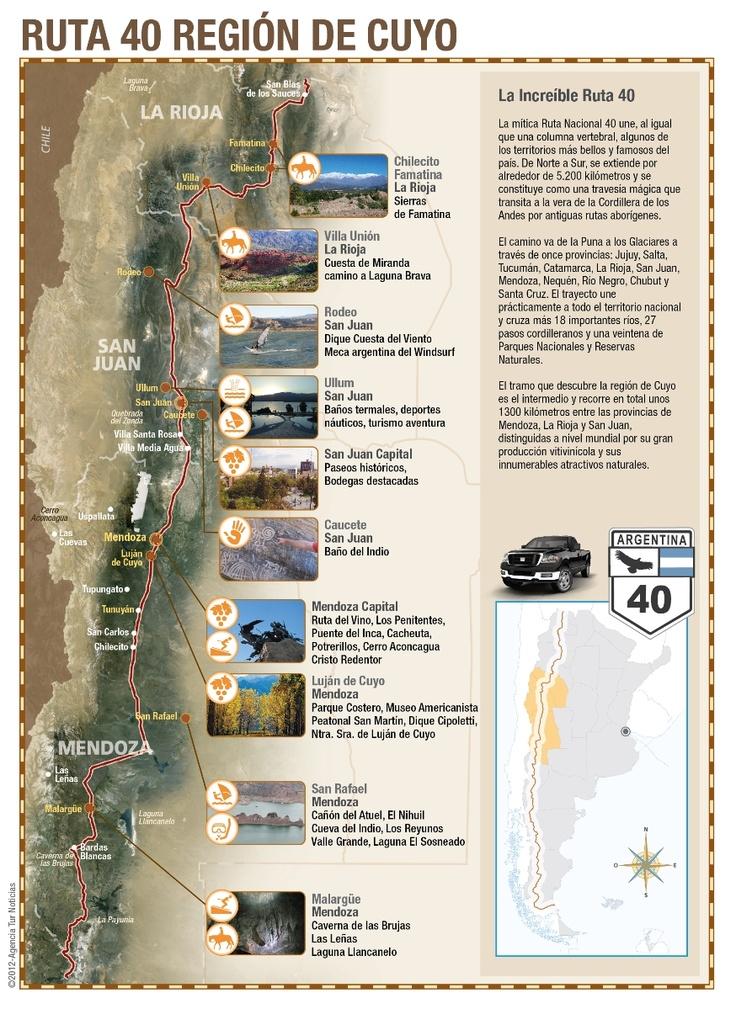 Ruta 40 en Cuyo