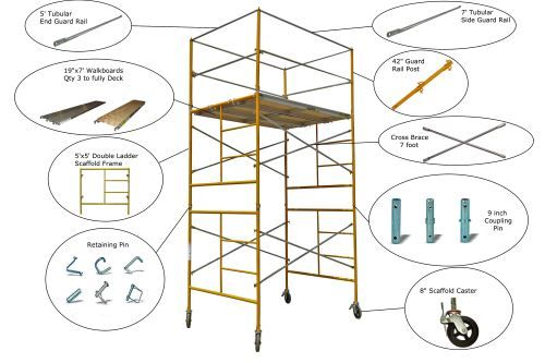 Image result for scaffolding parts