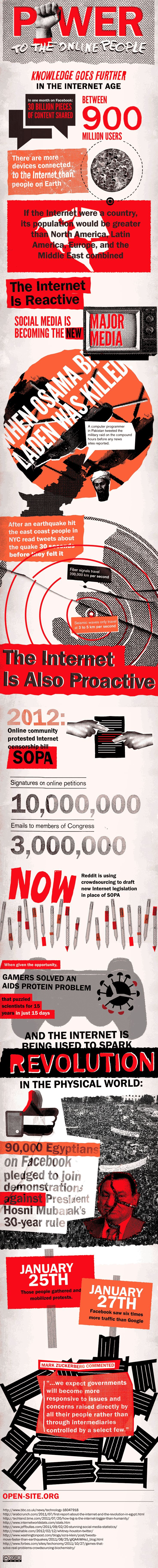 Infographic: Power To The Online People