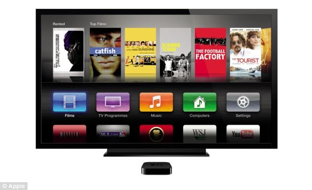 Get ready for Kindle TV: Amazon set to take on broadcasters with set top box