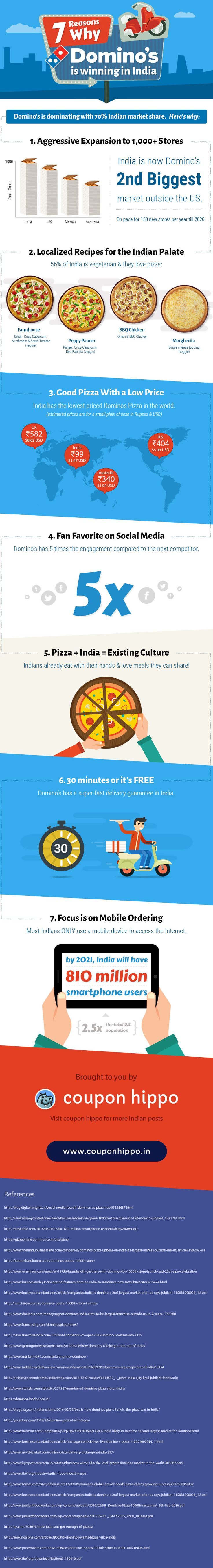 Dominos pizza coupons retailmenot - 7 Reason S Why Domino S Is Winning In India Infographic