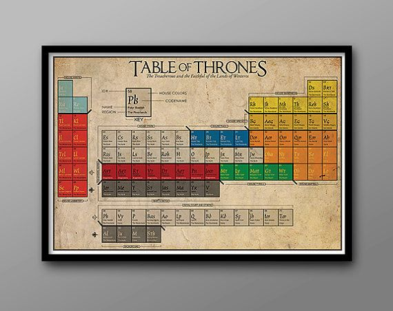 SPOILER FREE - The Table of Thrones, a Game of Thrones ...