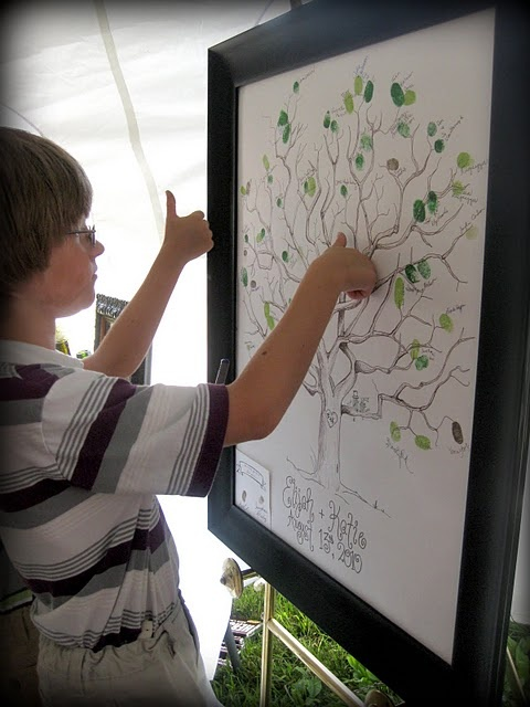 family tree, guest book for parties (different shapes, pending theme of party). Create shape in advance with # in spot for finger print. Place numbered legend for people to sign names to correspond with finger print.