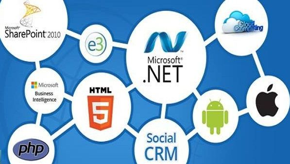 Website Development Sydney - Schedule a free web development consultation today at (02) 9006 7939