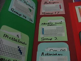 Periodic Table of the Elements Lapbook
