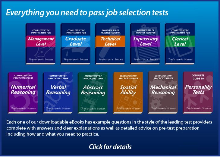 Introduction to Aptitude Tests