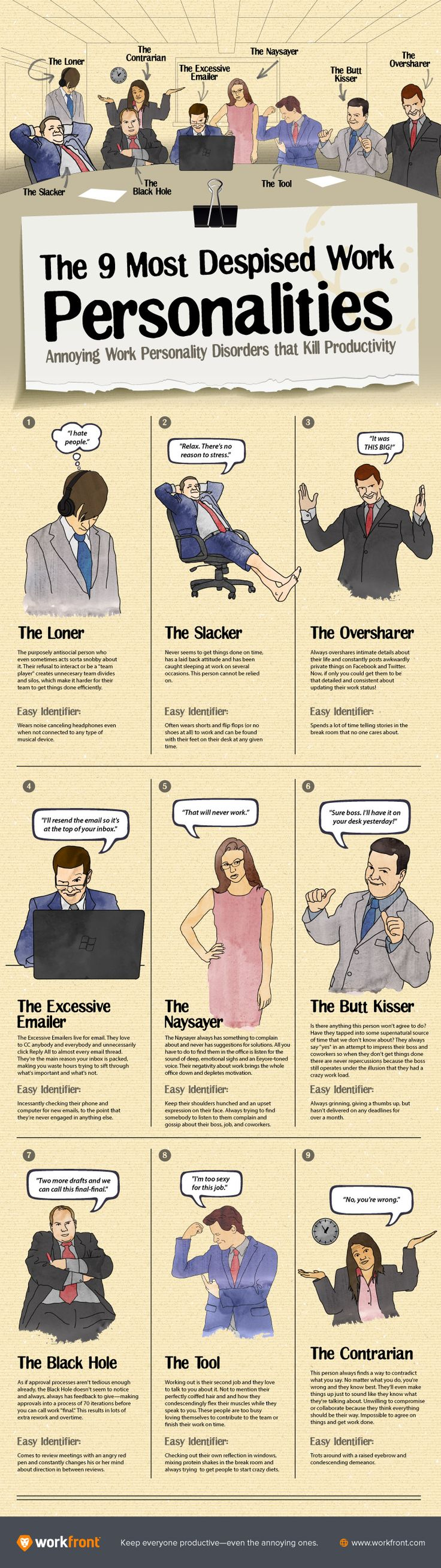 Best 25 human resources ideas on pinterest human resources the 9 most despised work personalities workfront resources xflitez Gallery
