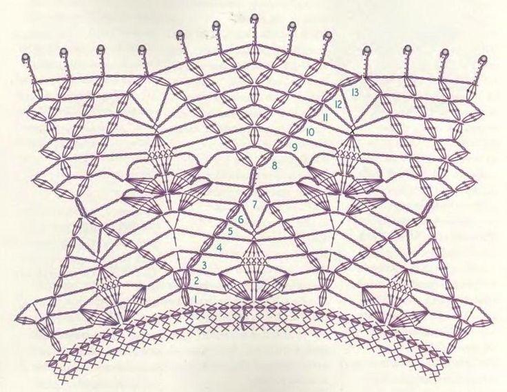 55 best poncho images on Pinterest | Crochet clothes, Crochet ...
