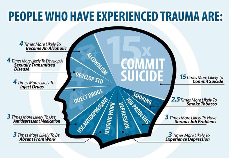 People who have experienced trauma are...