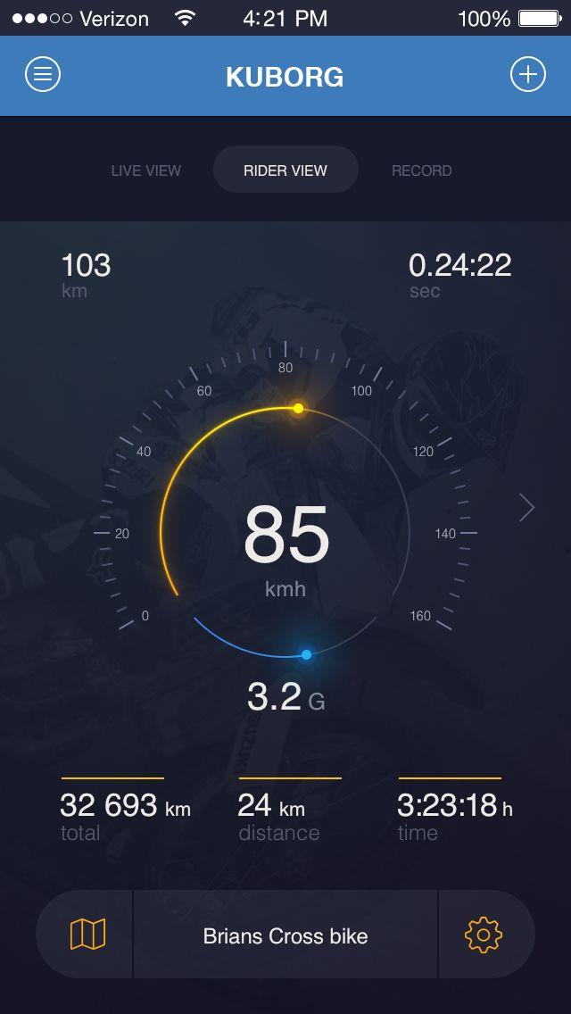 Kuberg app