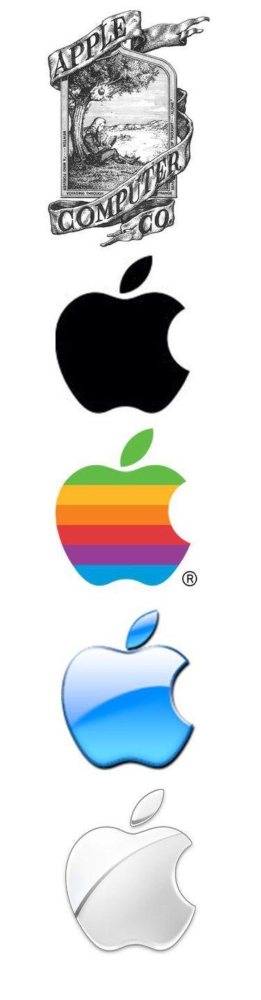 Cosas que no sabías de algunos Logos famosos - Apple_logo