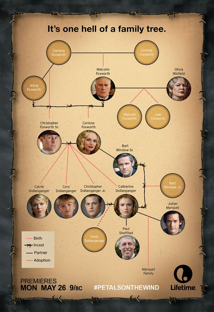 Flowers In The Attic Family Tree Hey @lis3rd Look It's A
