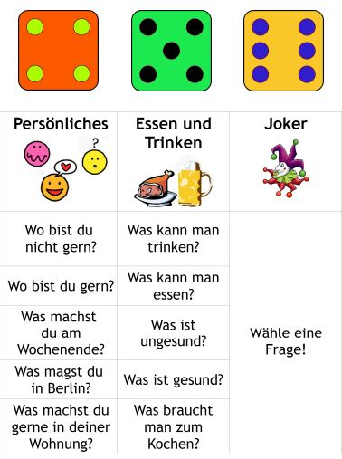 144 best dtz images by Ala Kos on Pinterest | German language, Learn ...