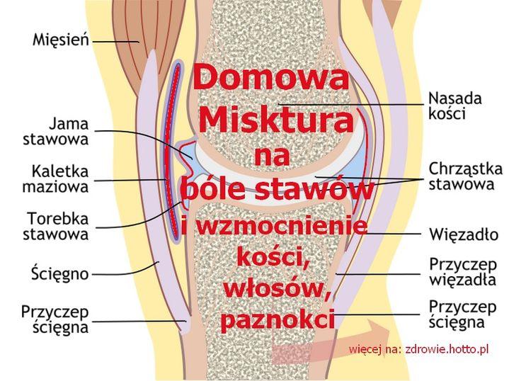 Niesamowite, ten jeden składnik leczy bóle stawów, pleców, wzmacnia kości