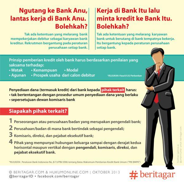 Larangan bagi pihak tertentu dalam bank untuk mendapatkan kredit.