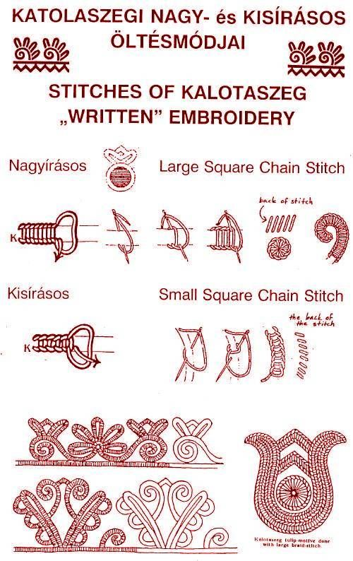 hungarian braided chain stitch - Google Search