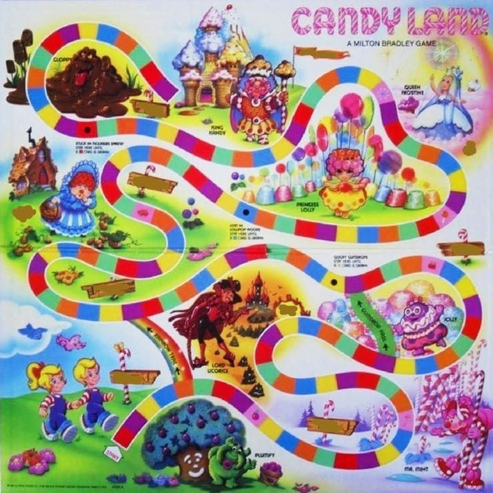 1984 Vintage Candyland Game Board Candylanddecorations Candyland Games Candyland Decorations Candyland Party Decorations