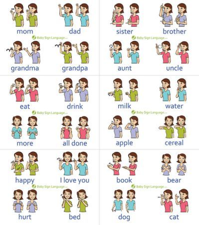 196 best Our Ministry ~ Mat 2819, 20 images on Pinterest - baby milestones chart template