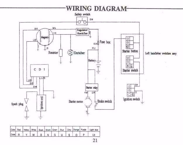 17 Loncin Engine Wiring Diagramloncin 110cc Engine Wiring Diagram Loncin 125cc Engine Wiring Diagram Loncin 150cc Engine Pit Bike Motorcycle Wiring Diagram