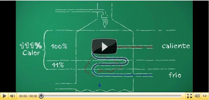 Descubre en este vídeo como conseguir un buen aprovechamiento del efecto de condensación con Junkers.