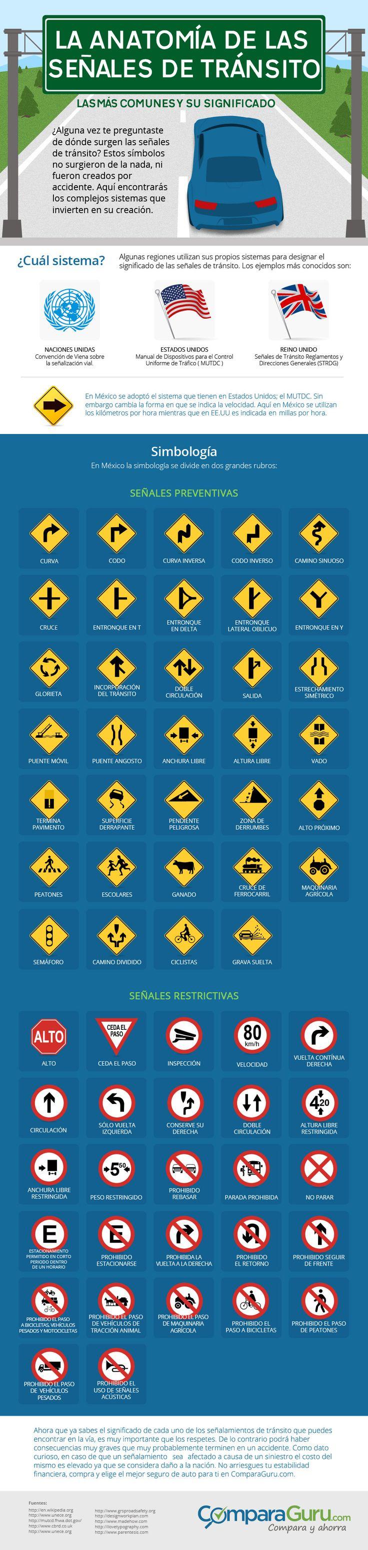 Las señales de tránsito las vemos diariamente en las calles vías rápidas y en la carretera, prácticamente están en todos lados. Pero te has preguntado si están reguladas, de dónde vienen y si son iguales en todos los países.