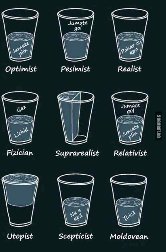 Categorii de oameni :) - Sugubat