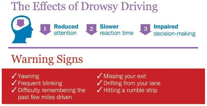 If You Get Drowsy While Driving It Is Best To >> 39 best images about Drowsy Driving Prevention on Pinterest | Sleep, Drunk driving and Road ...